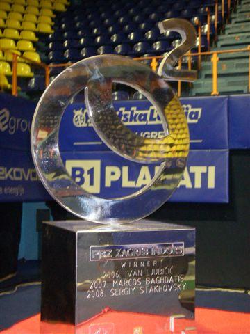 Pokal za zmagovalce